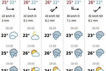 Schlechtwetterfront trifft Kanarische Inseln - Warnstufe Gelb!