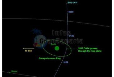 Asteroid 2012DA14 von den Kanaren aus zu beobachten