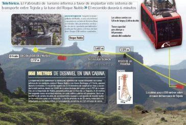 Seilbahn zum Roque Nublo wieder im Gespräch