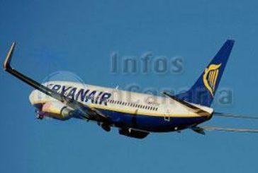 Ryanair reduziert das Angebot um 12%!