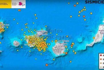 2018 gab es auf den Kanarischen Inseln 1.527 Erd- bzw. Seebeben - Jahr seismisch normal