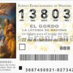 Spanische Weihnachtslotterie steht an – Mehr Geld auf den Kanaren aufgewendet als 2019 – Jetzt mitspielen!