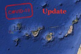 Corona Update Kanaren: Erstmals unter 200 aktive Fälle auf den Inseln
