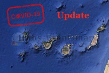 Coronavirus Update Kanaren: Es ist Tag 20 ohne Todesfälle auf den Inseln