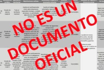 Falsches Dokument mit 6 Phasen des Ausnahmezustandes im Umlauf