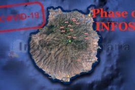 NEU ab 2. Mai Phase 0 auf Gran Canaria, was bedeutet das genau?
