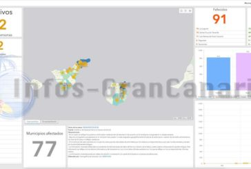 Neues Online-Tool für COVID-19-Statistiken auf den Kanaren in Echtzeit
