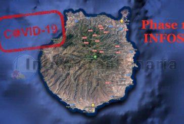 Lockerungen - Phase 1 auf Gran Canaria, was bedeutet das genau?