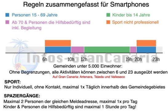 Phase o Regeln für Smartphones