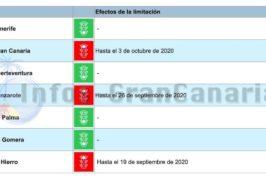 Rote Ampel für Gran Canaria bis 3. Oktober 2020, weitere Inseln wie folgt: