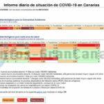 Zusätzliche Coronastatistik für Kanaren mit Inzidenzen etc. bis Gemeindeebene