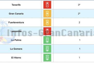 Corona-Ampel Kanaren: Teneriffa & Gran Canaria könnten tauschen, alle anderen Inseln festgelegt!