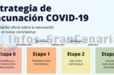 Blog: Impfplan gegen Corona in Spanien & auf den Kanaren - Die Details inkl. Statistik