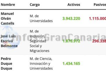 Privatvermögen der Politiker von Spanien (in Regierungsverantwortung) offengelegt