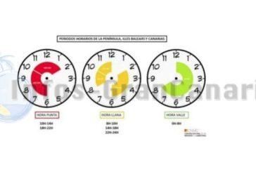Aufpassen: Ab 1 Juni werden die Stromrechnungen verändert!