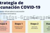 💉 Blog: Impfplan gegen Corona in Spanien & auf den Kanaren - Die Details inkl. Statistik