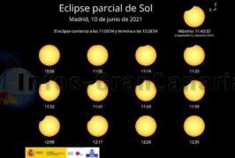 Partielle Sonnenfinsternis auf den Kanaren am 10. Juni 2021