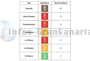 Corona-Ampel Kanaren: Fast alle Inseln eine Warnstufe hoch! COVID-19-Zertifikat wird Pflicht!
