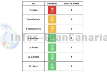 Corona-Ampel Kanaren: Gran Canaria rauf auf GELB - Neue Regeln für 3 & 4 - BOC ist da!