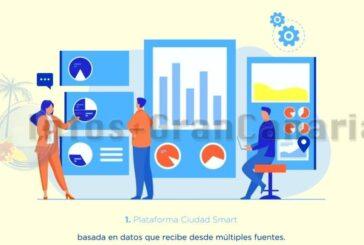 Weitere Sensoren für Las Palmas: Besser Parken, Müllwagen umgehen und mehr