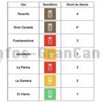 Corona-Ampel Kanaren: Gran Canaria rauf auf BRAUN – Hier die Regeln