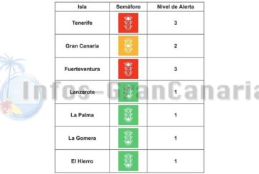 Corona-Ampel Kanaren: Gran Canaria geht eine Warnstufe runter auf GELB - Hier alle Regeln: