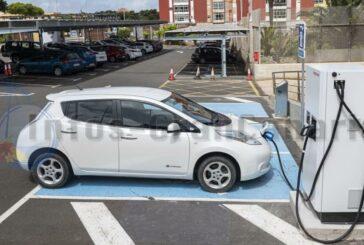 Erste Schnelllade-Säule für E-Autos des Cabildo am INFECAR eingeweiht